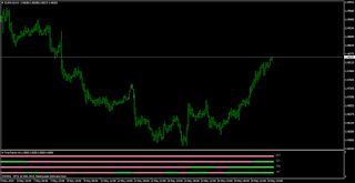 Forex time push notifications indicator signals