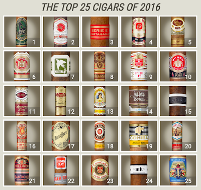 Cigar Aficionado Top 25 Cigars of 2016