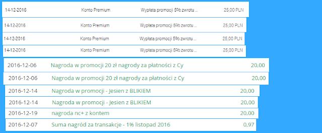 moje zarabianie na bankach - raport za listopad 2016 r.