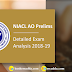 NIACL AO Prelims Exam Analysis, Review 2018-19: 30th January | In Hindi