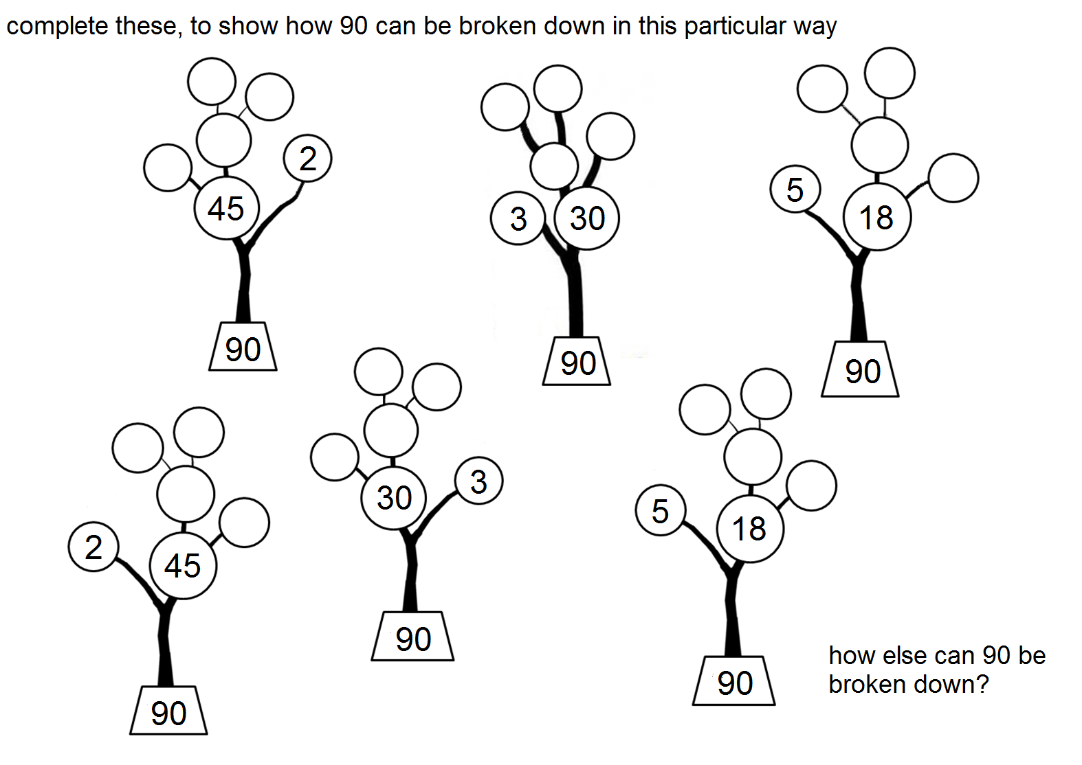 Median Don Steward Mathematics Teaching Factor Trees