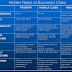Hidden Rules of Economic Class (2 Pics)