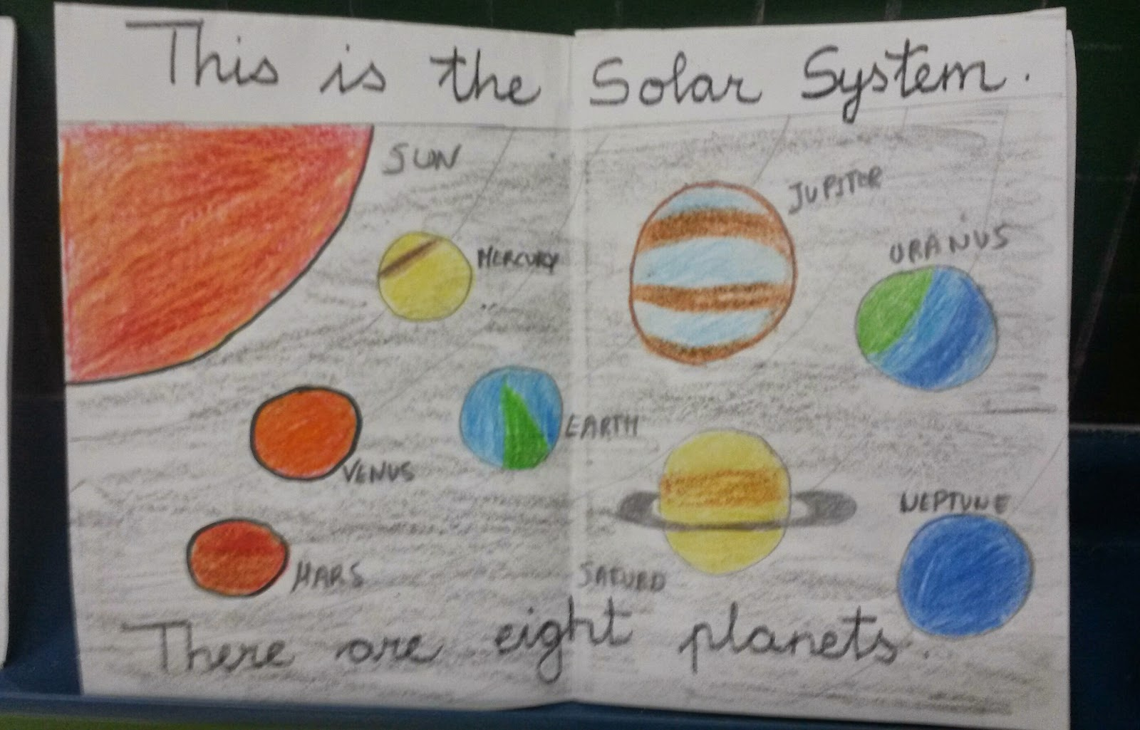 Explanada Kids Homework Yr2 Drawing The Solar System