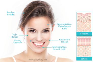 http://www.kateginting.com/2018/02/kuasa-kolagen-dan-vitamin-c-sahabat-baik-kulit-anda.html