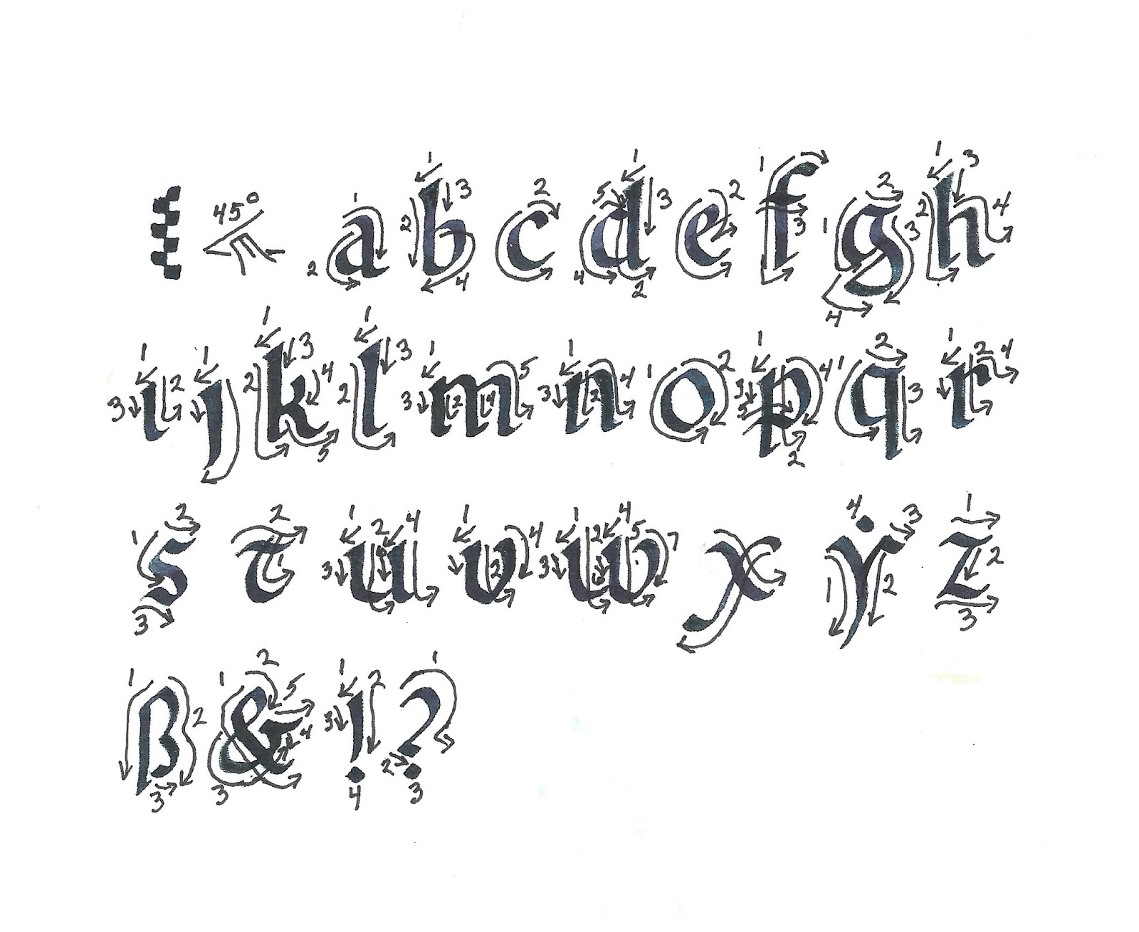 My Ductus For Early Gothic Script