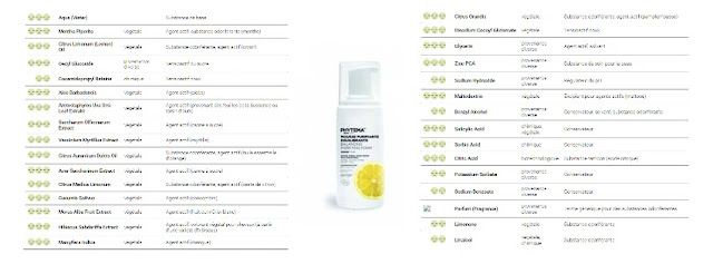 composition mousse nettoyante bio phytema