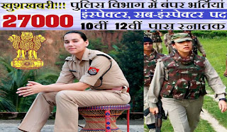 Police/Constable Jobs Recruitment, Sarkari Naukri