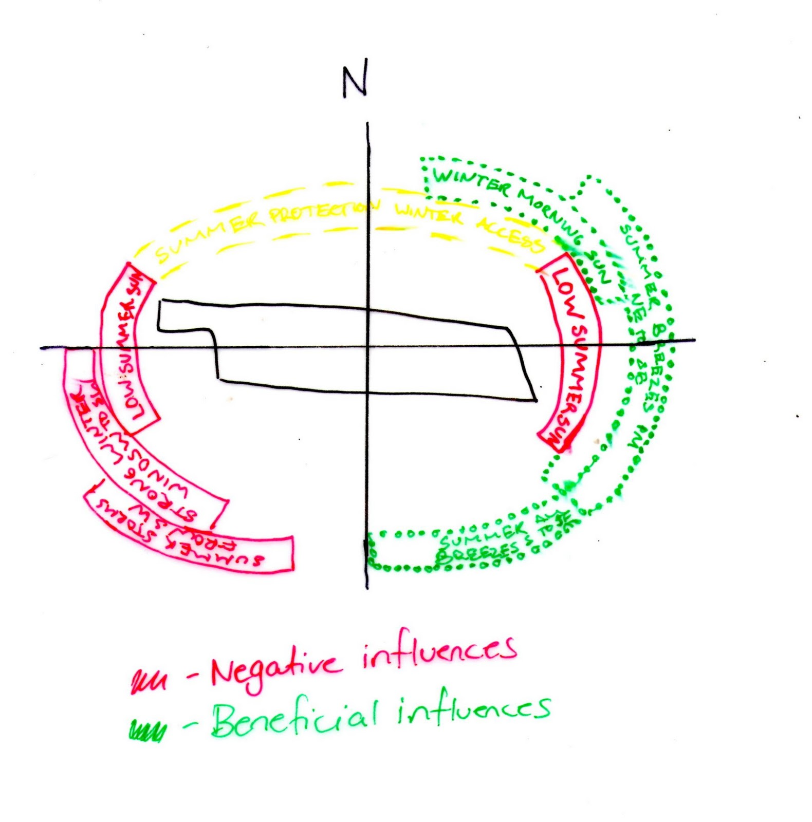 winter in space diagram ezgo wiring gas golf cart architectural apprenticeship project 1 part c
