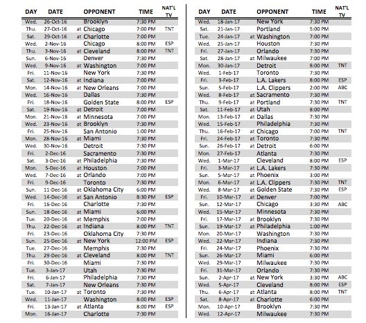Nuggets Espn Schedule: NBA Schedule Released, Celtics Headline Christmas Day In