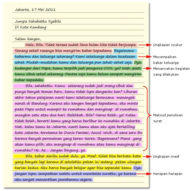Surat Pribadi Untuk Sahabat Panduan Menulis Dan