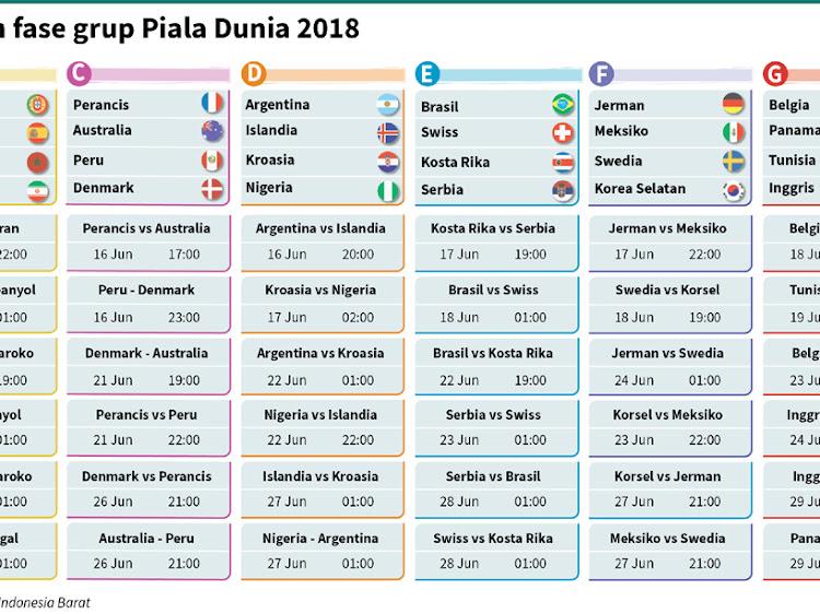 Ini Dia Jadwal Lengkap Pertandingan Piala Dunia 2018 Rusia