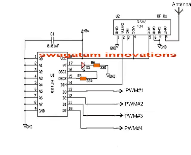 The RF Receiver Module (PWM Decoder)