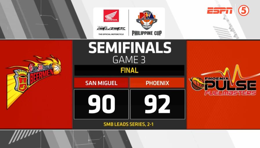 Phoenix def. San Miguel, 92-90 (REPLAY VIDEO) April 21 | Semis Game 3