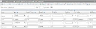 Membuat database mysql di xampp