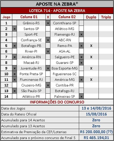 LOTECA 714 - PALPITES / PITÁCOS DA ZEBRA