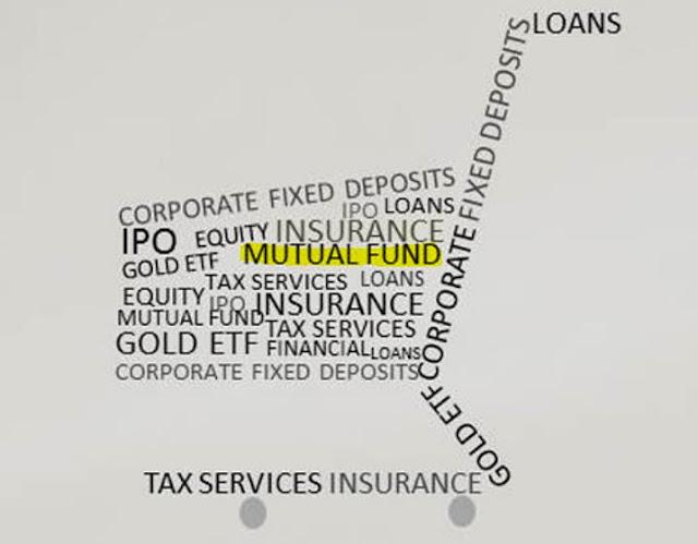 buying mutual fund tips india nri