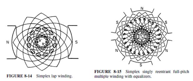Electrical Wiring Diagrams Residential Generators