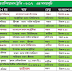 চ্যাম্পিয়ন্স ট্রফি ২০১৭,ম্যাচ সিডিউল, গ্রুপ টেবেল | blogkori
