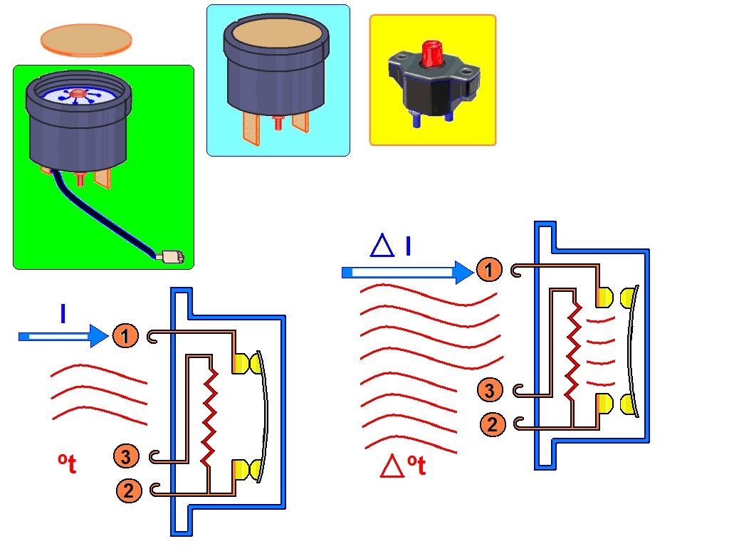 coparoman Protección térmica tipo disco bimetálico para