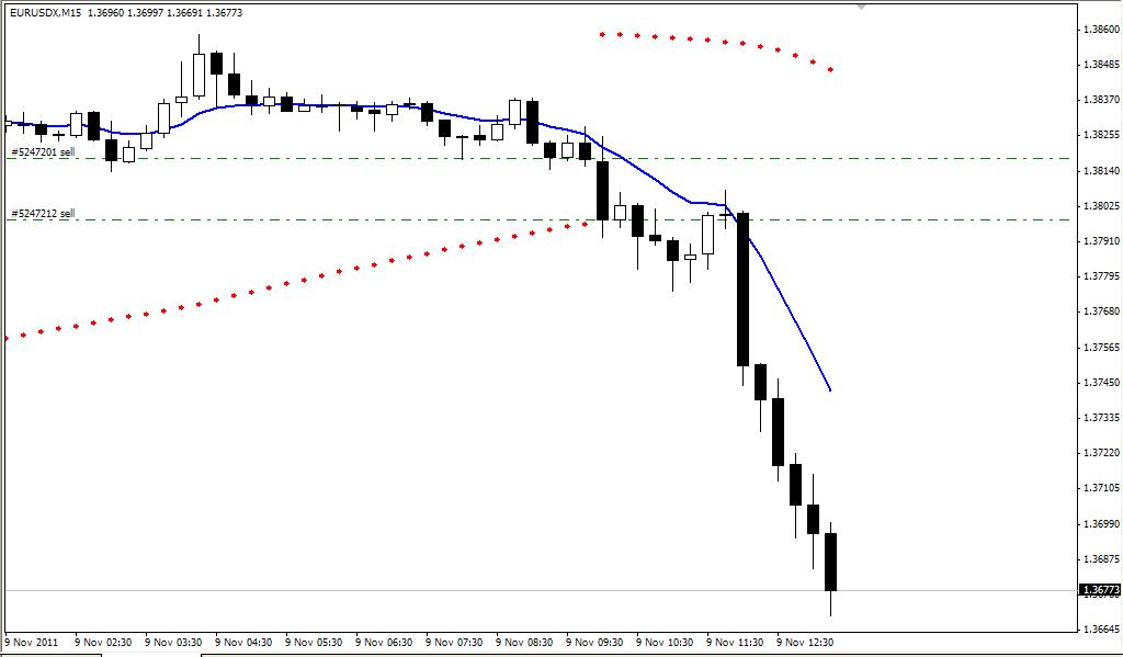 Teknik trading forex simple