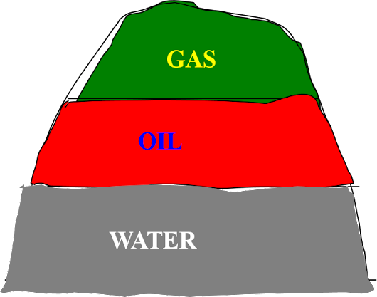 Reservoir Fluid & rocks: Natural gas, crude oil composition and Properties of reservoir rocks | Geeks Territory