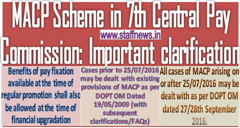 EMPLOYEE NEWS TODAY: MACP Scheme in 7th Central Pay