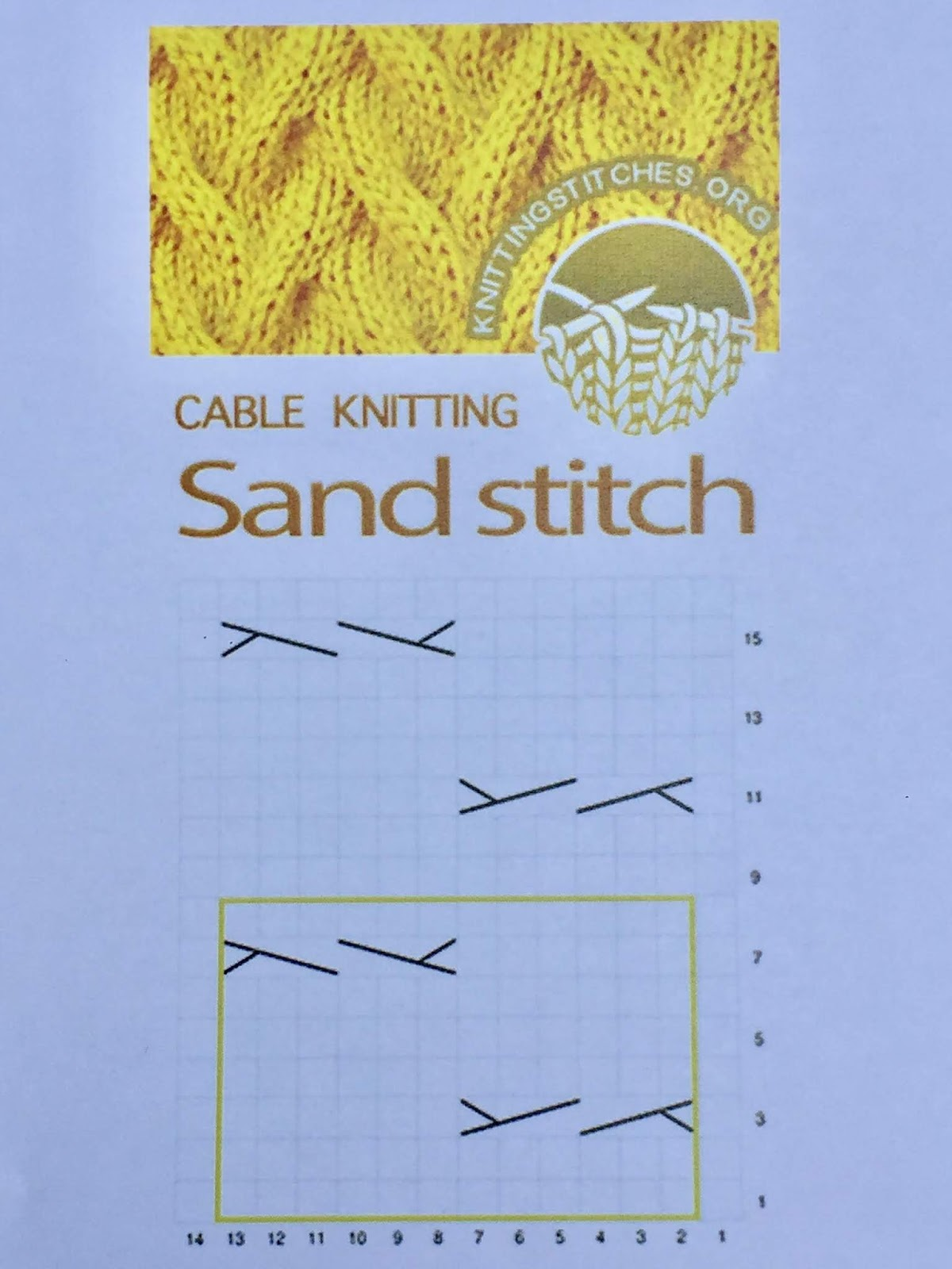 Knitting Stitches 2018 - Sand Cable Pattern