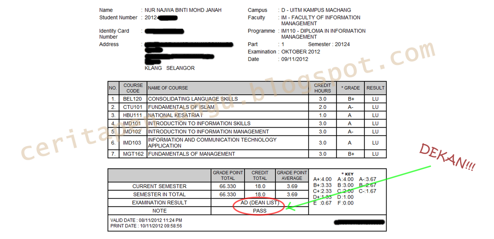Nur Najwa M.J: UiTM: Result Final Examination Sem(1)