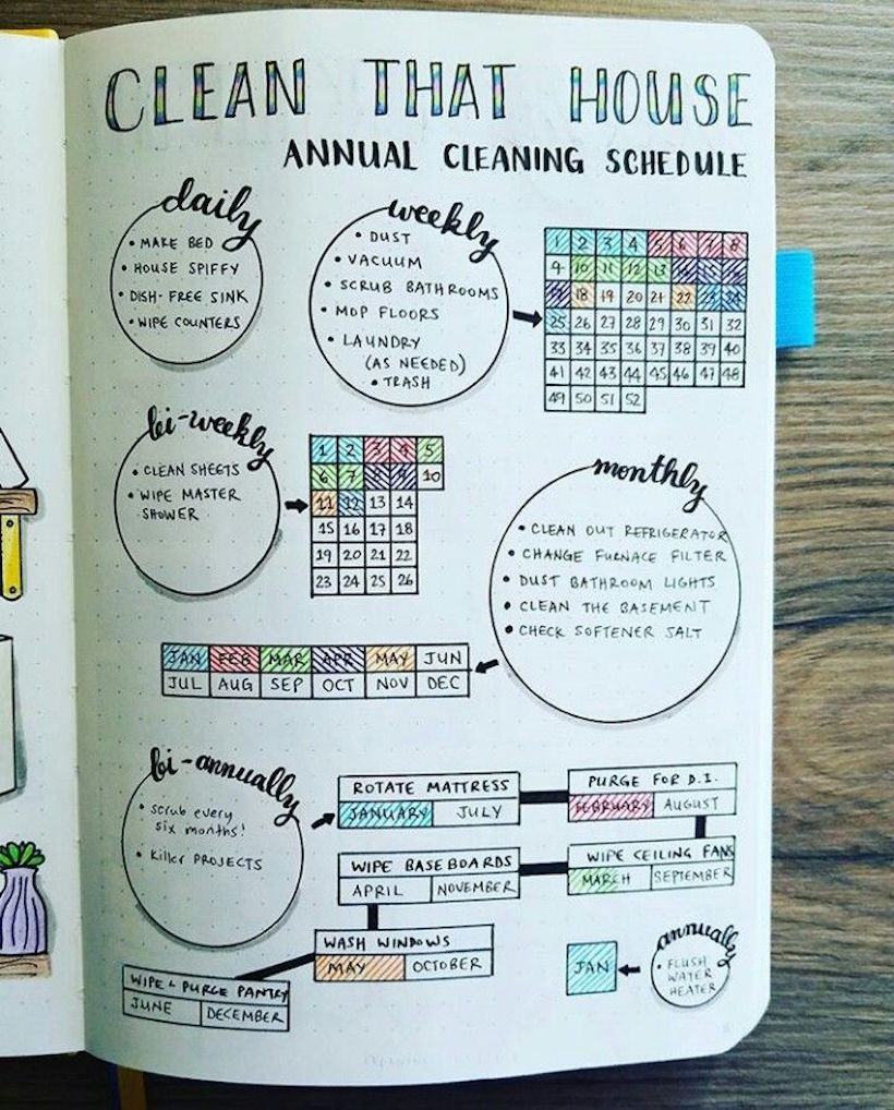 Contoh Cleaning Schedule