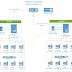 Cara Setting Jaringan UBK / UNBK