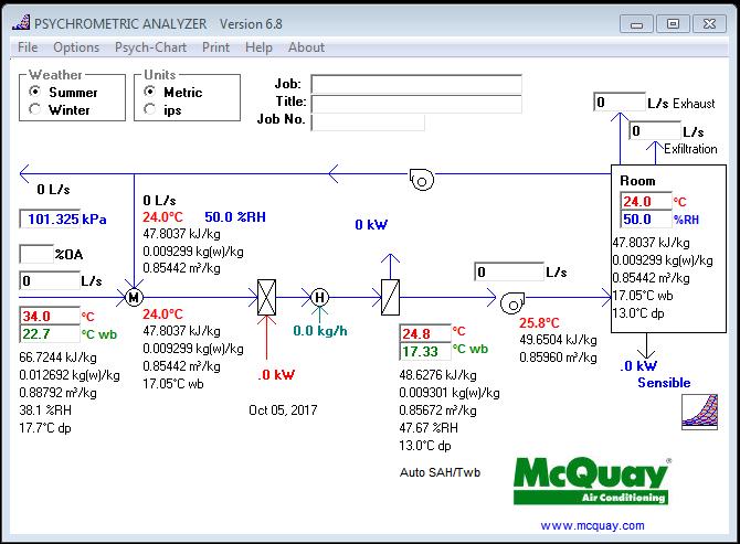 graphic relating to Printable Psychrometric Chart identify Obtain McQuay Psychrometric Analyzer (Psychrometric Chart)