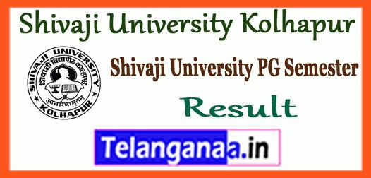 Shivaji University Kolhapur PG 1st 3rd Semester Result