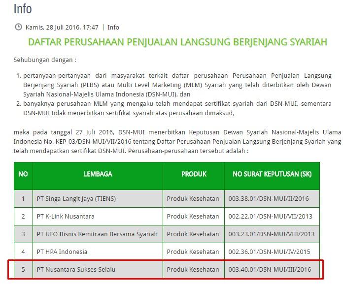 Bisnis Fkc Syariah - Sertifikat Syariah