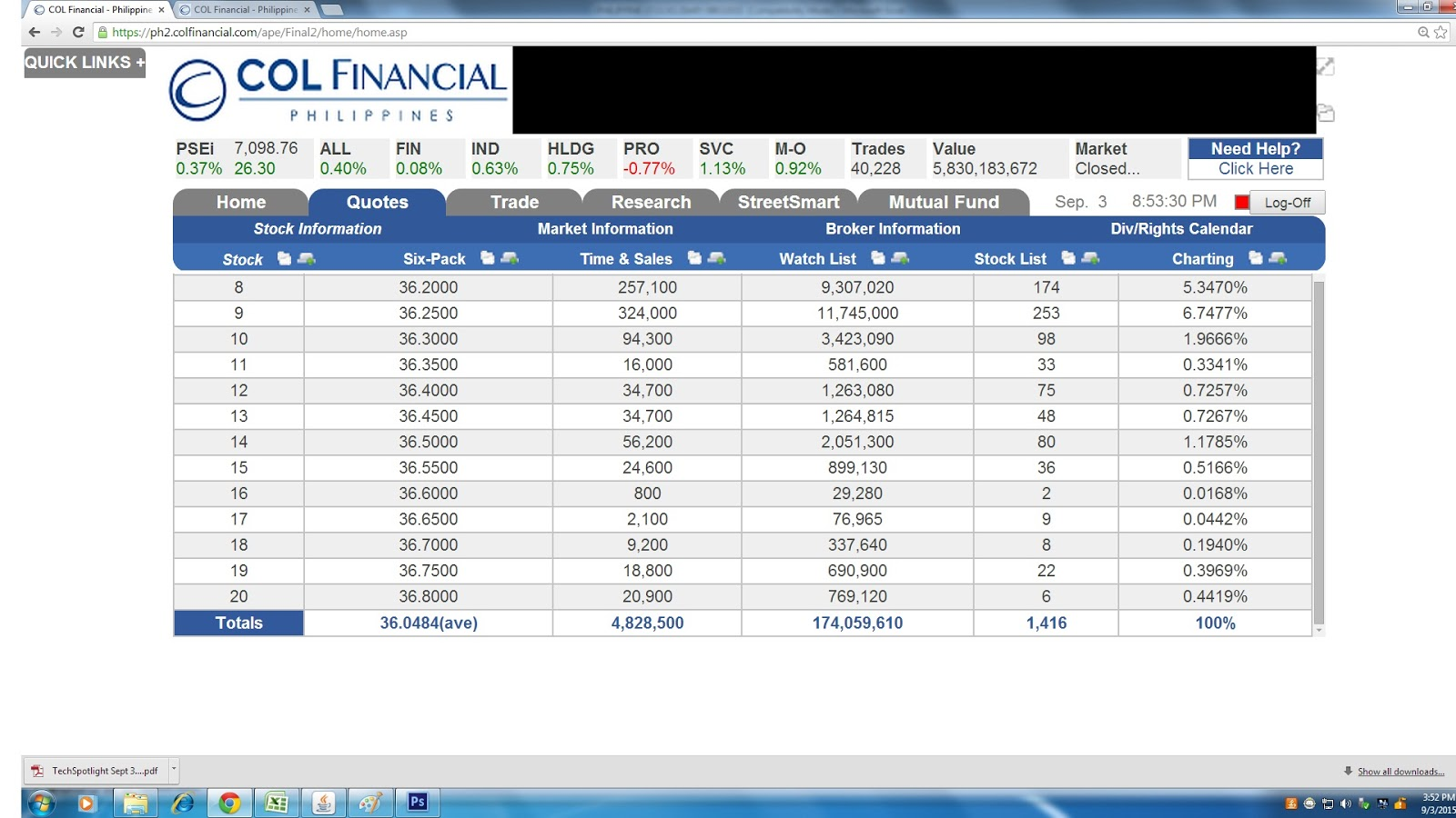 How To Use Sample Ms Excel Spreadsheet Philippine Stock Monitoring Tool For Better Result