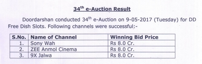 DD FREEDISH 34TH EAUCTION RESULT ONLINE