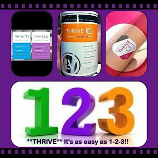 thrive 123 steps Le-vel