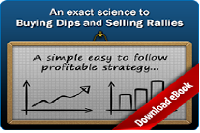 An Exact Science to Buying Dips and Selling Rallies