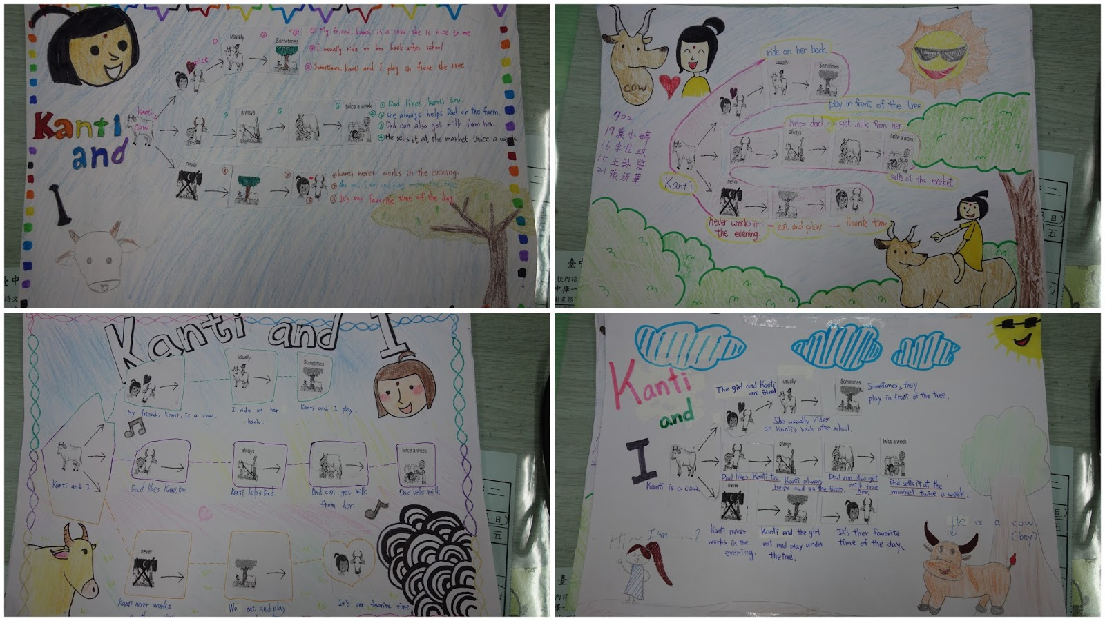 Mind Mapping And Gallery Walk By Class 702