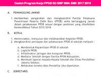 Contoh Program Kerja PPDB SD SMP SMA SMK 2017 2018
