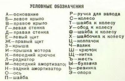условные обозначения к чертежам заводной машинки