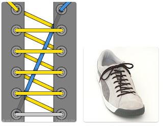 Cara Mengikat tali sepatu Shoe Shop Lacing