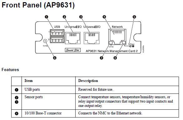 NetenGU's Notes: APC UPS