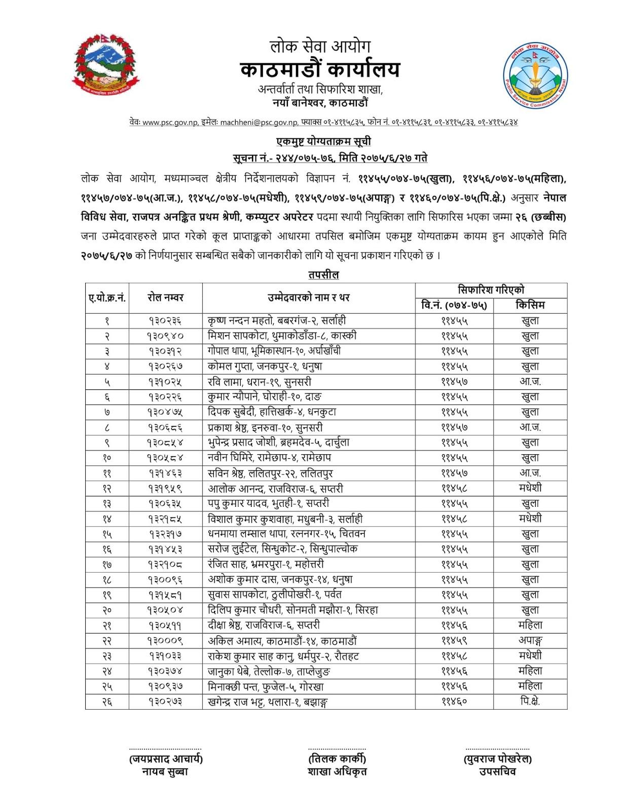 Assistant - Sahayek Computer Operator 2075 of Kathmandu Result is Published