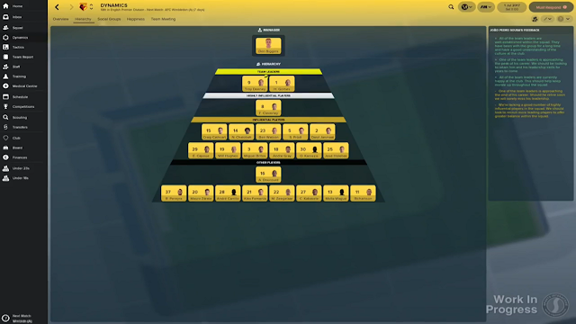 Hierarchy screen in FM18
