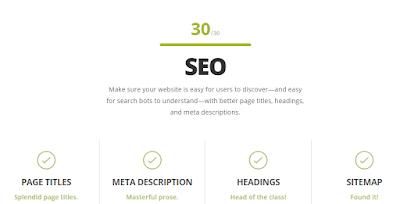 Semak Grade SEO blog anda dengan Website Grader
