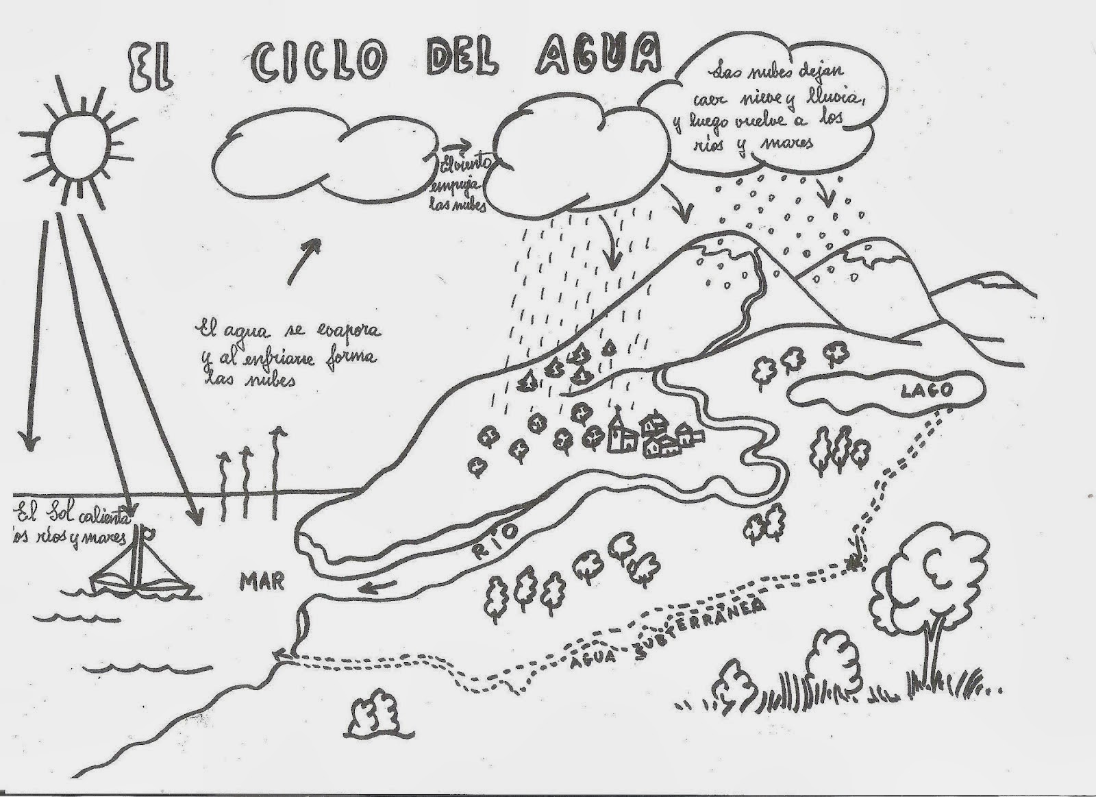 Dorable Libro De Colorear De Agua Festooning - Dibujos Para Colorear ...