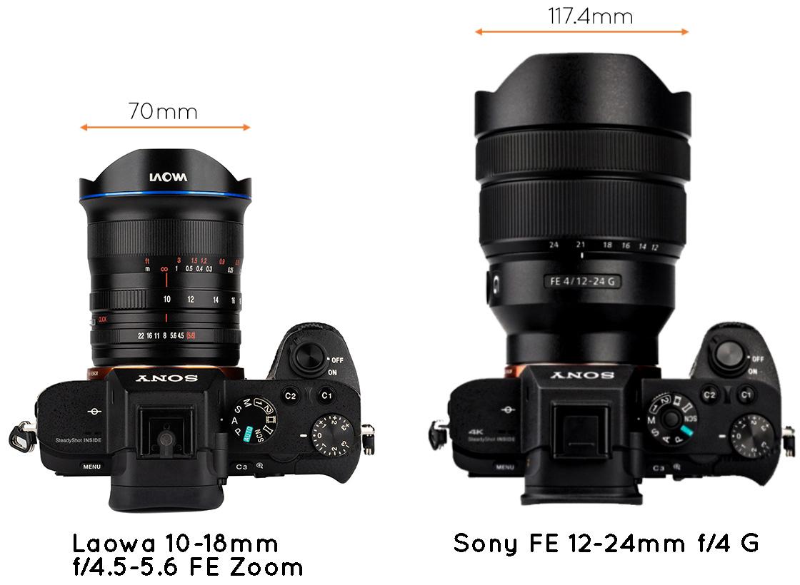 Сравнение габаритов объектива Laowa 10-18mm f/4.5-5.6 FE Zoom и Sony 12-24mm f/4