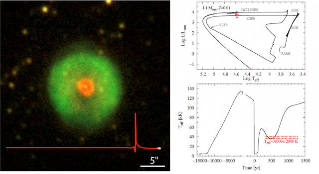 Discovery of a structurally 'inside-out' planetary nebula