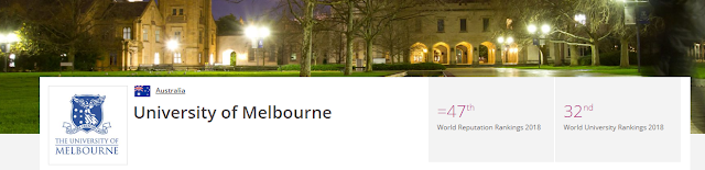 university of melbourne ranking