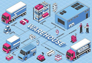 Effective Ways to Increase Warehouse Workflow Efficiency